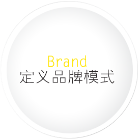 定义品牌模式
